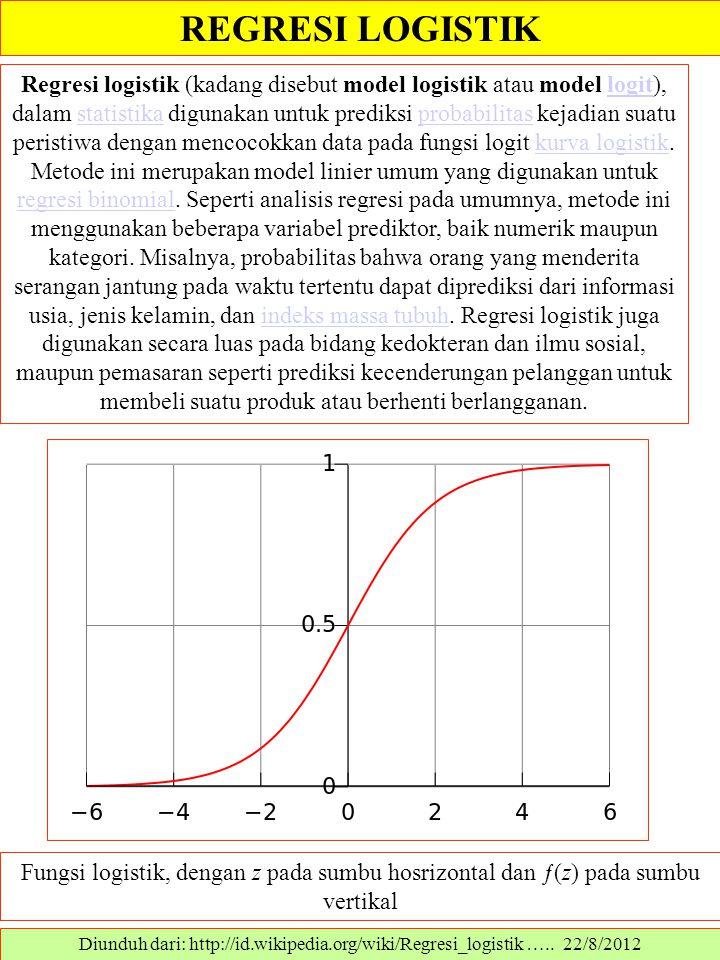 REGRESI LOGISTIK Diunduh dari: http://id.wikipedia.org/wiki/Regresi_logistik ….. 22/8/2012 Regresi logistik (kadang disebut model logistik atau model