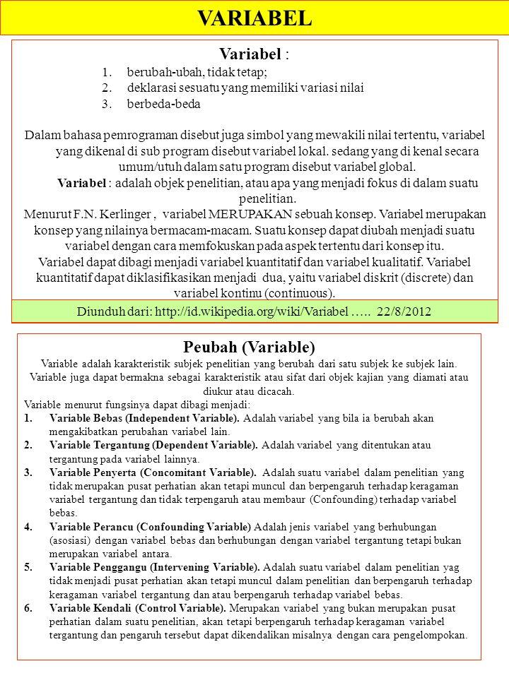 VARIABEL Diunduh dari: http://id.wikipedia.org/wiki/Variabel ….. 22/8/2012 Variabel : 1.berubah-ubah, tidak tetap; 2.deklarasi sesuatu yang memiliki v
