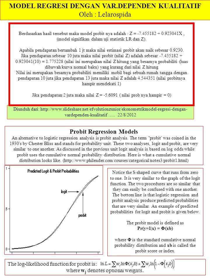 MODEL REGRESI DENGAN VAR.DEPENDEN KUALITATIF Oleh : Lelarospida Diunduh dari: http://www.slideshare.net/efvolutionzunior/ekonometrikmodel-regresi-deng