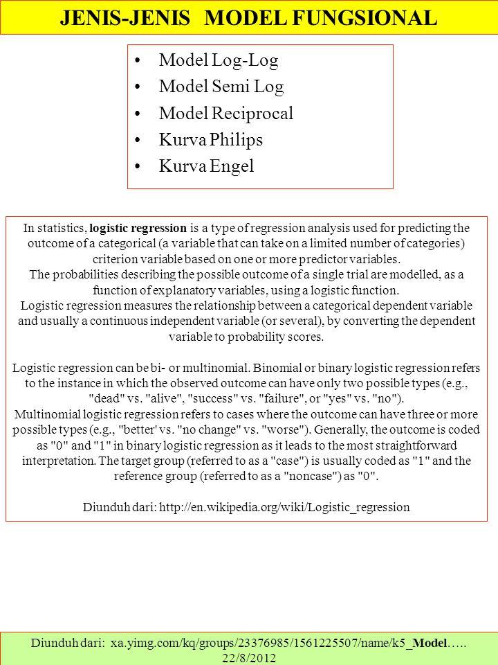 Model Log-Log Model Semi Log Model Reciprocal Kurva Philips Kurva Engel Diunduh dari: xa.yimg.com/kq/groups/23376985/1561225507/name/k5_Model….. 22/8/