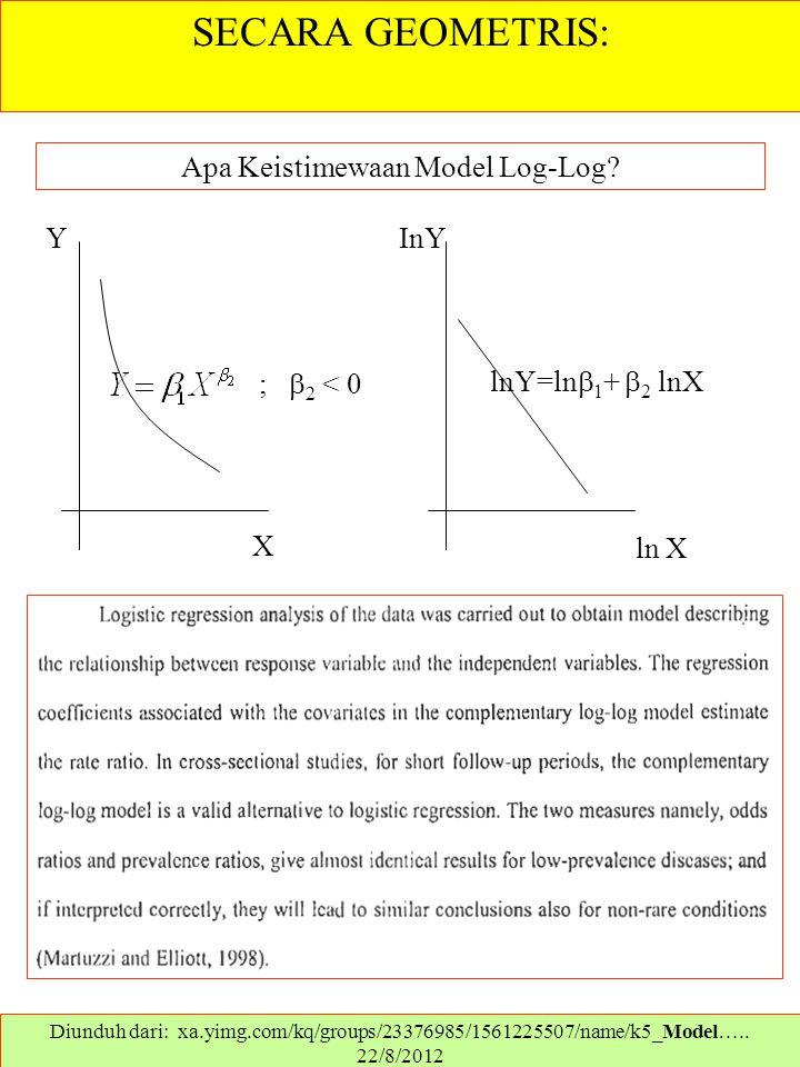 ;  2 < 0 ln X Y X InY lnY=ln  1 +  2 lnX Apa Keistimewaan Model Log-Log? Diunduh dari: xa.yimg.com/kq/groups/23376985/1561225507/name/k5_Model….. 2