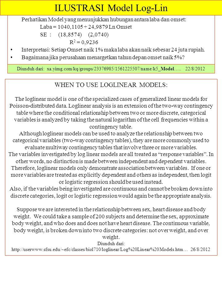 Perhatikan Model yang menunjukkan hubungan antara laba dan omset: Laba = 1040,1105 + 24,9879 Ln Omset SE : (18,8574) (2,0740) R 2 = 0,9236 Interpretas