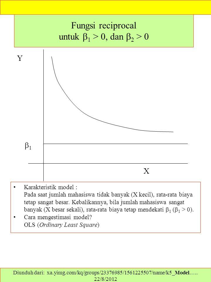 Fungsi reciprocal untuk  1 > 0, dan  2 > 0 Karakteristik model : Pada saat jumlah mahasiswa tidak banyak (X kecil), rata-rata biaya tetap sangat bes
