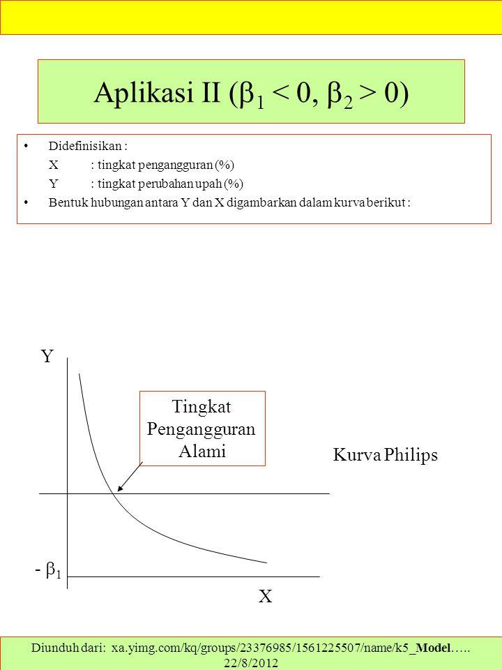 Aplikasi II (  1 0) Didefinisikan : X: tingkat pengangguran (%) Y: tingkat perubahan upah (%) Bentuk hubungan antara Y dan X digambarkan dalam kurva