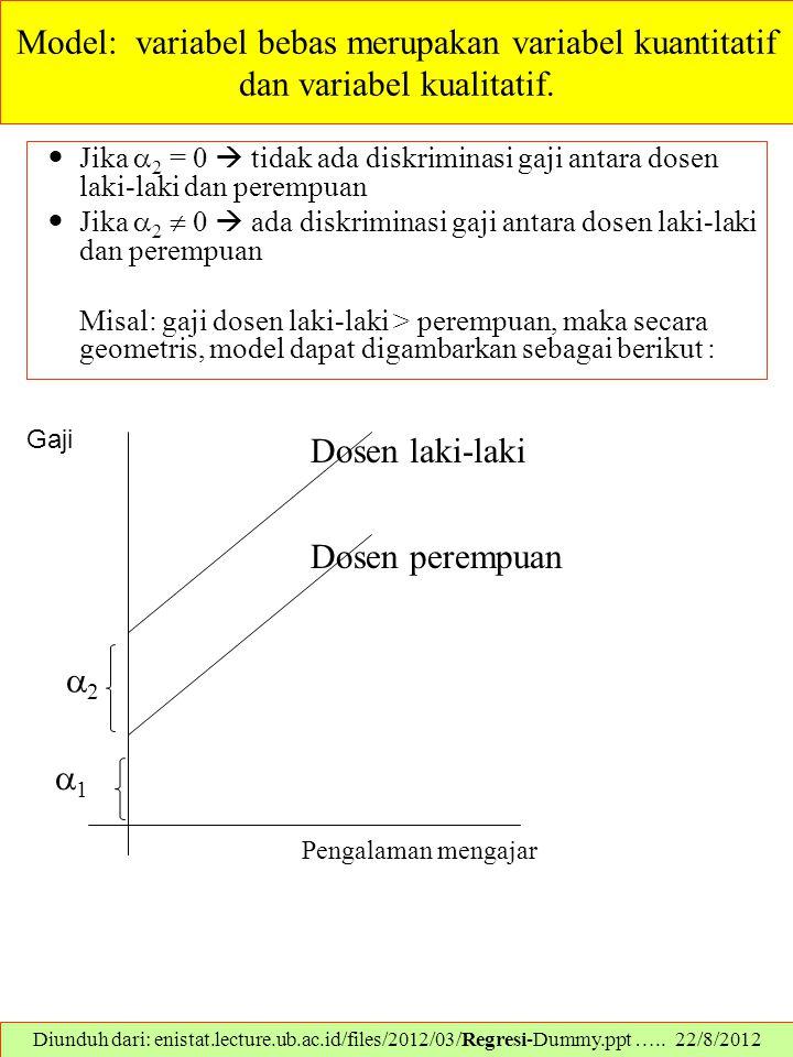 Model: variabel bebas merupakan variabel kuantitatif dan variabel kualitatif. Jika  2 = 0  tidak ada diskriminasi gaji antara dosen laki-laki dan pe