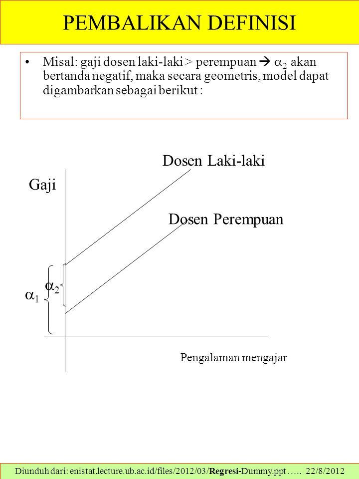 PEMBALIKAN DEFINISI Misal: gaji dosen laki-laki > perempuan   2 akan bertanda negatif, maka secara geometris, model dapat digambarkan sebagai beriku