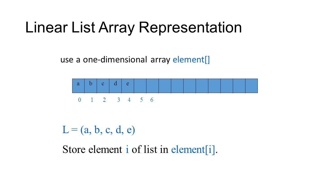 Extending A Java Class public class ArrayLinearList extends LinearListAsAbstractClass { // code for all abstract classes must come here }
