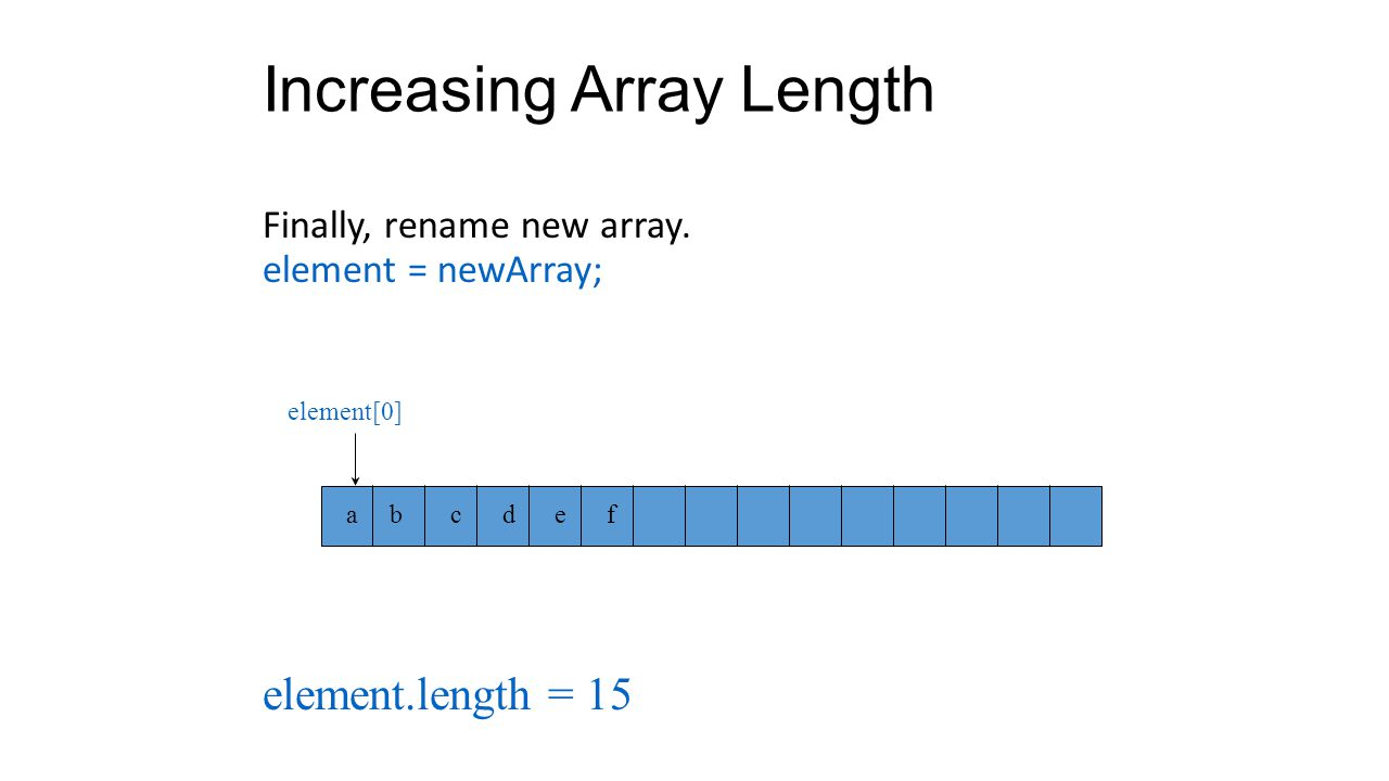 Increasing Array Length Now copy elements from old array to new one. abcdefabcdef