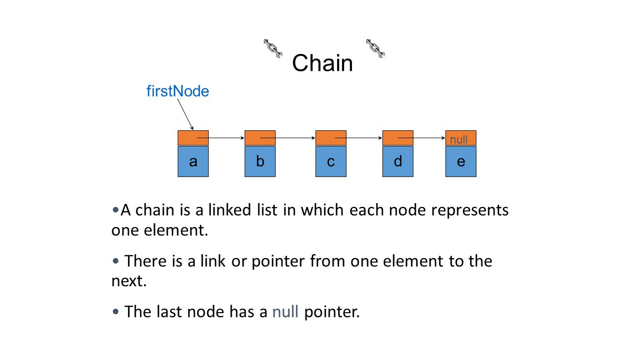 Linked Lists vs Array Menyimpan koleksi elemen secara non-contiguously.