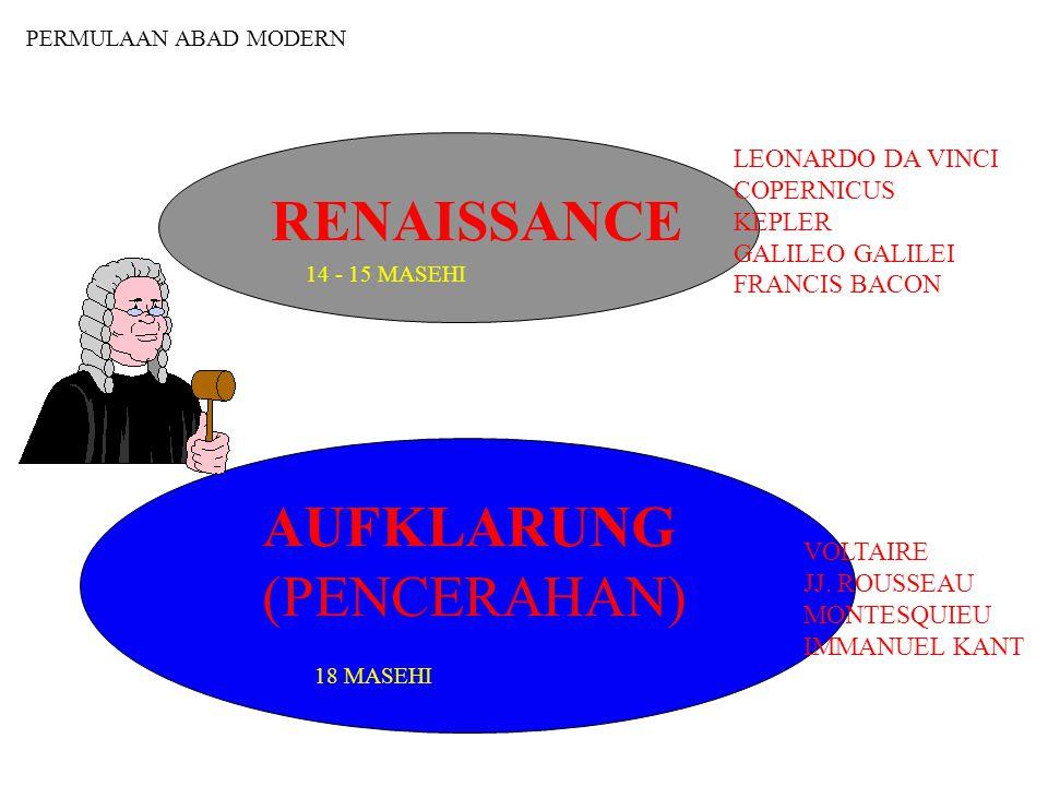RENAISSANCE AUFKLARUNG (PENCERAHAN) 14 - 15 MASEHI 18 MASEHI PERMULAAN ABAD MODERN LEONARDO DA VINCI COPERNICUS KEPLER GALILEO GALILEI FRANCIS BACON VOLTAIRE JJ.
