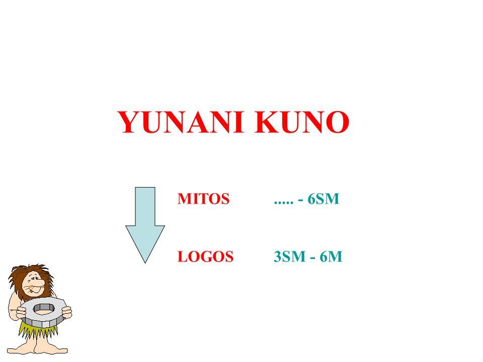 YUNANI KUNO MITOS..... - 6SM LOGOS3SM - 6M