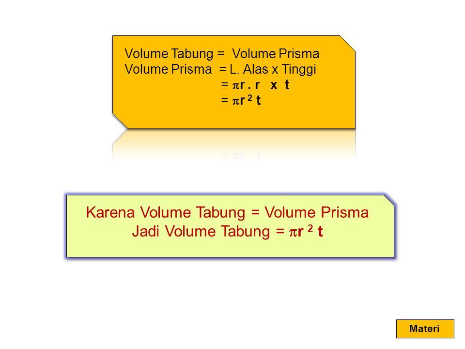 Karena Volume Tabung = Volume Prisma Jadi Volume Tabung =  r 2 t Karena Volume Tabung = Volume Prisma Jadi Volume Tabung =  r 2 t Materi