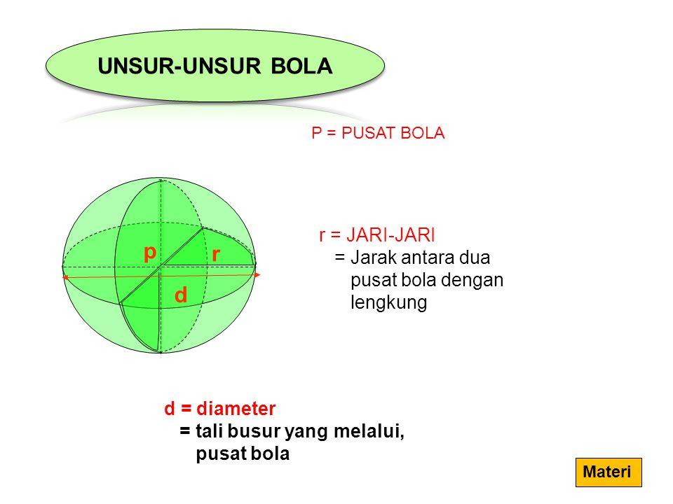 r d P = PUSAT BOLA p d = diameter = tali busur yang melalui, pusat bola r = JARI-JARI = Jarak antara dua pusat bola dengan lengkung Materi