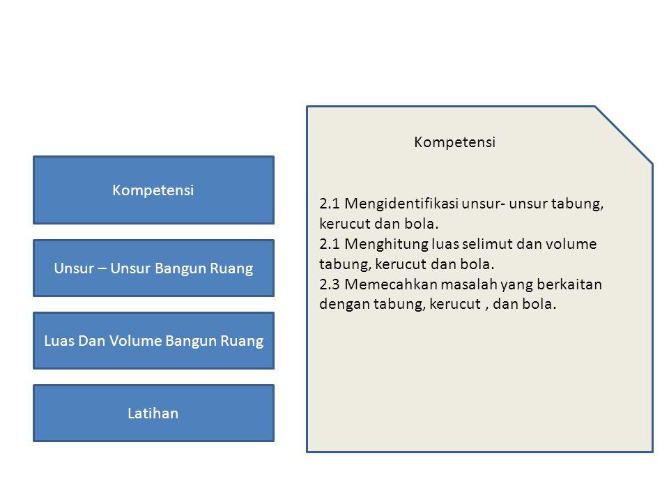 Kompetensi Unsur – Unsur Bangun Ruang Luas Dan Volume Bangun Ruang Latihan Kompetensi 2.1 Mengidentifikasi unsur- unsur tabung, kerucut dan bola. 2.1