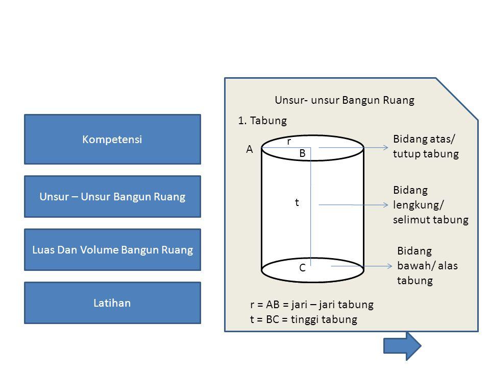 Kompetensi Unsur – Unsur Bangun Ruang Luas Dan Volume Bangun Ruang Latihan t C r BA Bidang lengkung/selimut kerucut Bidang alas( alas kerucut) s 2.