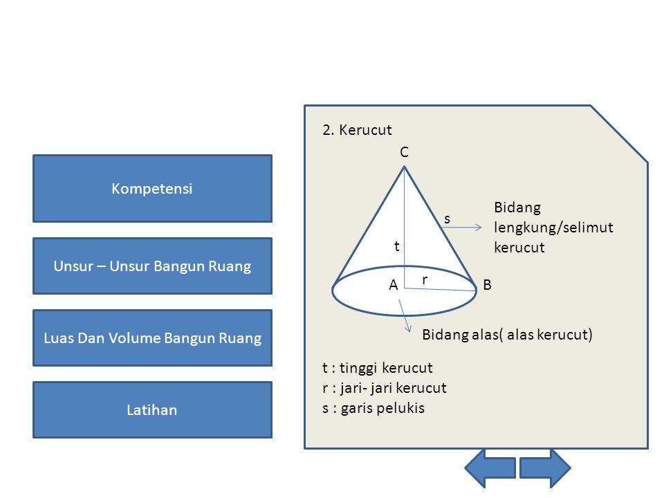 Kompetensi Unsur – Unsur Bangun Ruang Luas Dan Volume Bangun Ruang Latihan t C r BA Bidang lengkung/selimut kerucut Bidang alas( alas kerucut) s 2. Ke