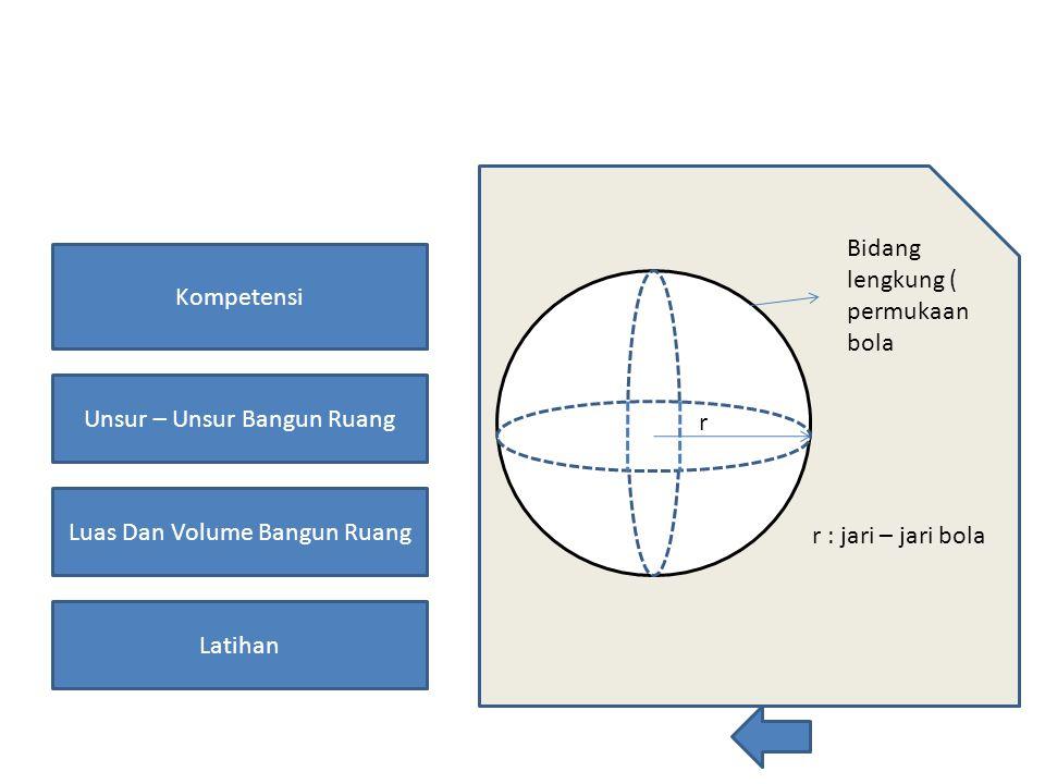 Kompetensi Unsur – Unsur Bangun Ruang Luas Dan Volume Bangun Ruang Latihan r Bidang lengkung ( permukaan bola r : jari – jari bola