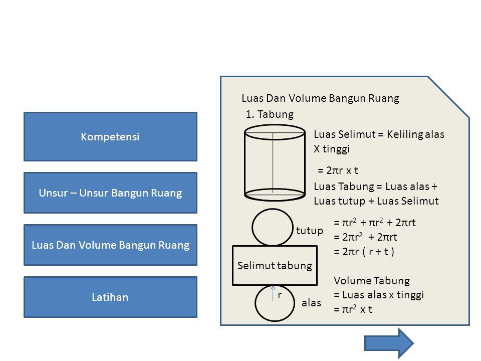 Kompetensi Unsur – Unsur Bangun Ruang Luas Dan Volume Bangun Ruang Latihan Luas Dan Volume Bangun Ruang 1. Tabung Selimut tabung tutup alas Luas Selim