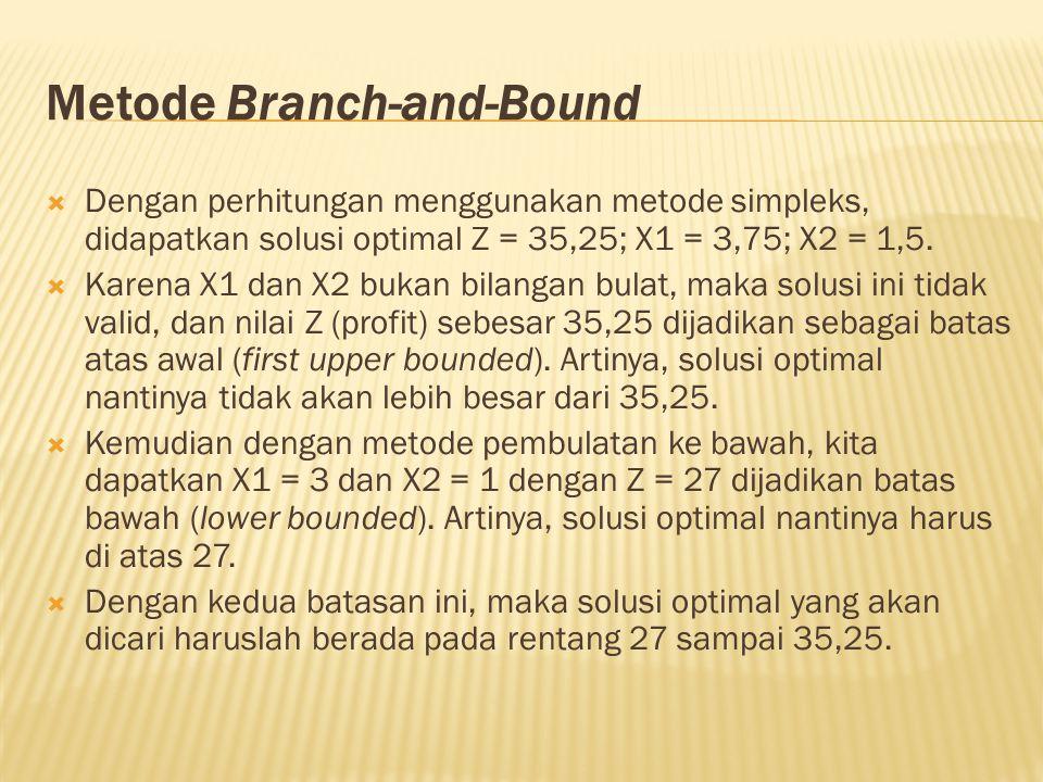 Metode Branch-and-Bound  Dengan perhitungan menggunakan metode simpleks, didapatkan solusi optimal Z = 35,25; X1 = 3,75; X2 = 1,5.  Karena X1 dan X2
