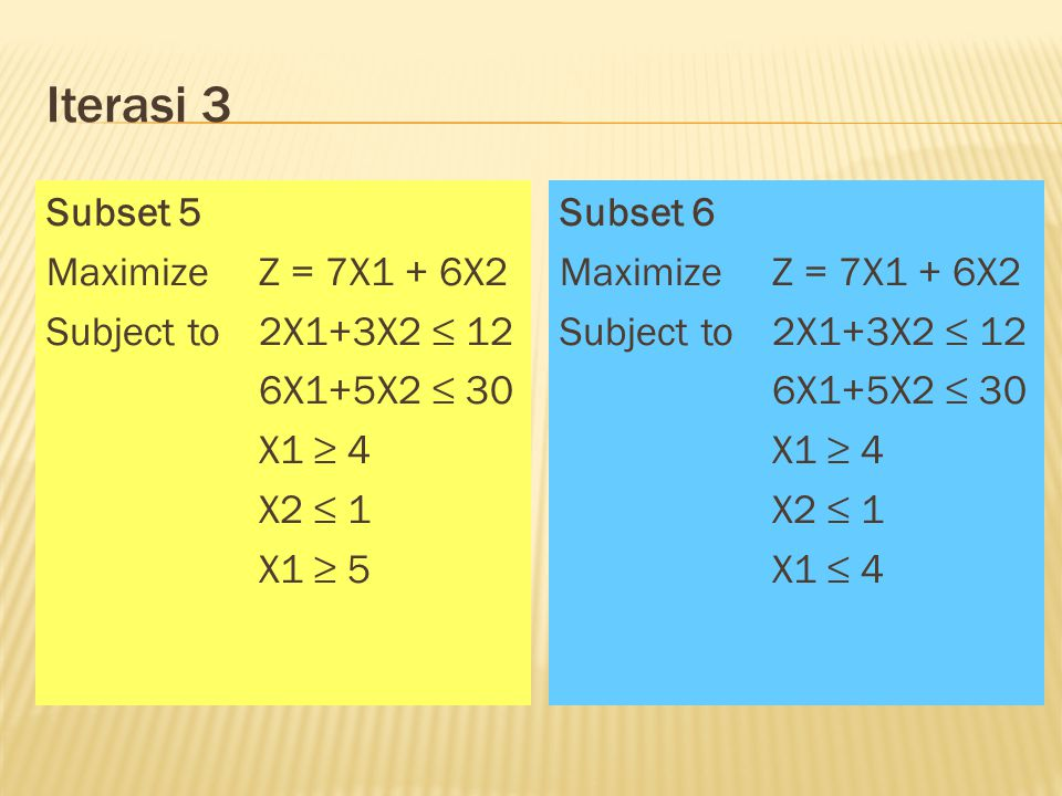 Iterasi 3 Subset 5 MaximizeZ = 7X1 + 6X2 Subject to2X1+3X2 ≤ 12 6X1+5X2 ≤ 30 X1 ≥ 4 X2 ≤ 1 X1 ≥ 5 Subset 6 MaximizeZ = 7X1 + 6X2 Subject to2X1+3X2 ≤ 1