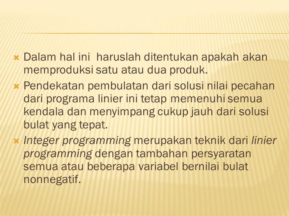  Pure (all) integer programming (programa bilangan bulat murni).