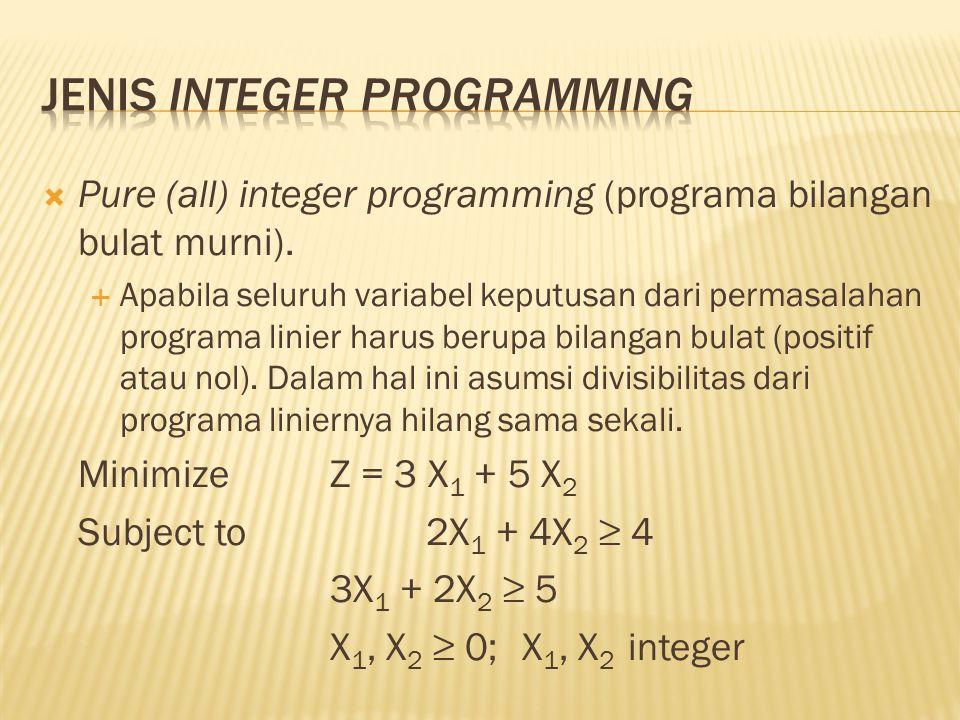  Pure (all) integer programming (programa bilangan bulat murni).  Apabila seluruh variabel keputusan dari permasalahan programa linier harus berupa