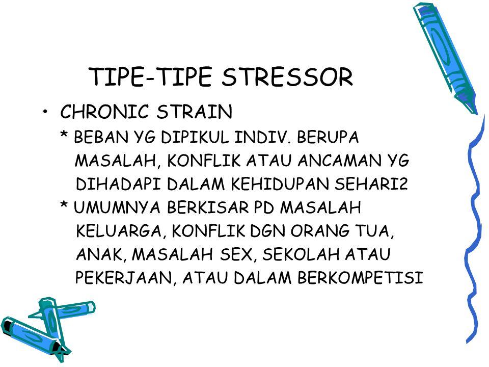 TIPE-TIPE STRESSOR CHRONIC STRAIN * BEBAN YG DIPIKUL INDIV.