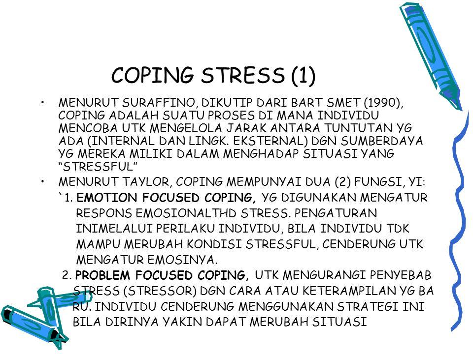COPING STRESS (1) MENURUT SURAFFINO, DIKUTIP DARI BART SMET (1990), COPING ADALAH SUATU PROSES DI MANA INDIVIDU MENCOBA UTK MENGELOLA JARAK ANTARA TUNTUTAN YG ADA (INTERNAL DAN LINGK.