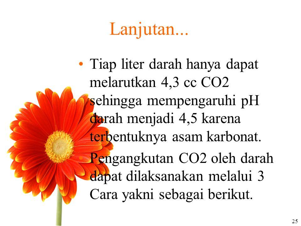 Lanjutan... Tiap liter darah hanya dapat melarutkan 4,3 cc CO2 sehingga mempengaruhi pH darah menjadi 4,5 karena terbentuknya asam karbonat. Pengangku