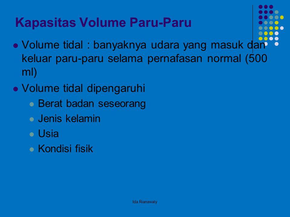 Kapasitas Volume Paru-Paru Volume tidal : banyaknya udara yang masuk dan keluar paru-paru selama pernafasan normal (500 ml) Volume tidal dipengaruhi B