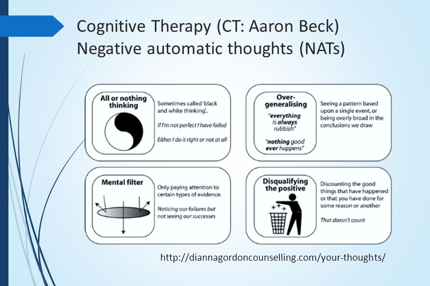 Cognitive Therapy (CT: Aaron Beck) Negative automatic thoughts (NATs) http://diannagordoncounselling.com/your-thoughts/