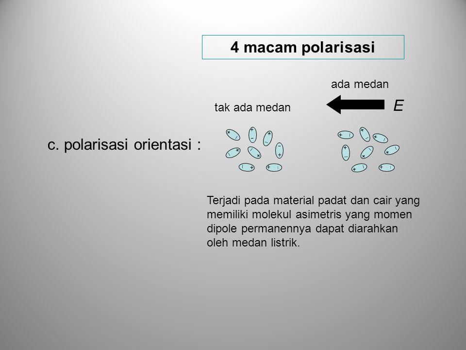 4 macam polarisasi tak ada medan ada medan E c. polarisasi orientasi : ++ ++ ++ ++ ++ ++ ++ ++ ++ ++ ++ ++ ++ ++ ++ ++