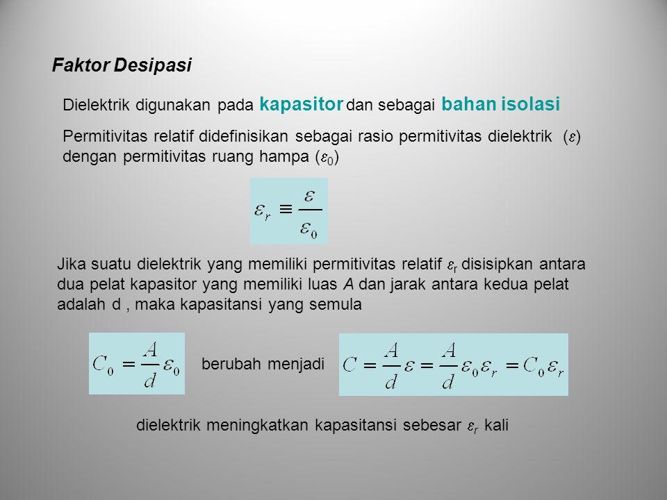 Dielektrik digunakan pada kapasitor dan sebagai bahan isolasi Permitivitas relatif didefinisikan sebagai rasio permitivitas dielektrik (  ) dengan pe