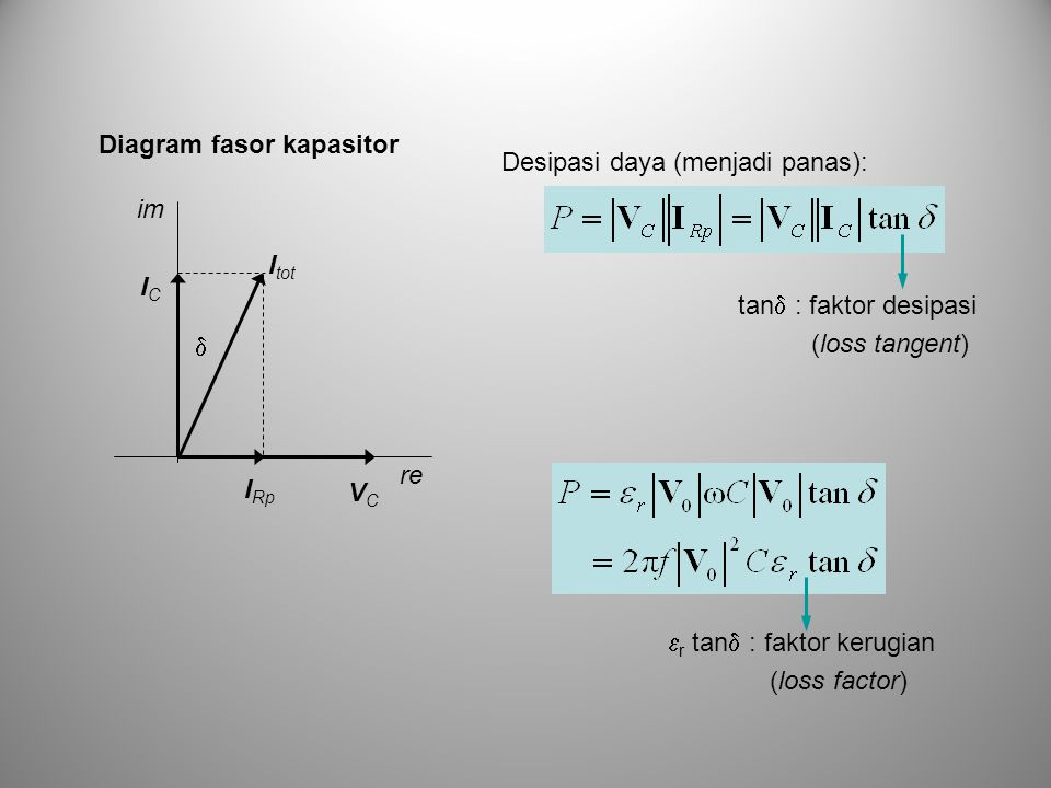 Dalam medan bolak-baik, polarisasi total P, polarisabilitas total , dan  r, tergantung dari kemudahan dipole untuk mengikuti medan yang selalu berubah arah tersebut.
