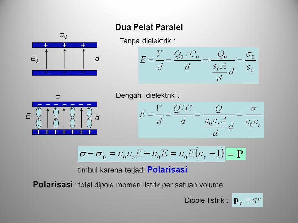 tan  : faktor desipasi (loss tangent) Diagram fasor kapasitor im re I Rp ICIC I tot  VCVC Desipasi daya (menjadi panas):  r tan  : faktor kerugian (loss factor)