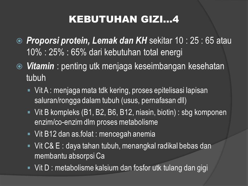 KEBUTUHAN GIZI…4  Proporsi protein, Lemak dan KH sekitar 10 : 25 : 65 atau 10% : 25% : 65% dari kebutuhan total energi  Vitamin : penting utk menjag
