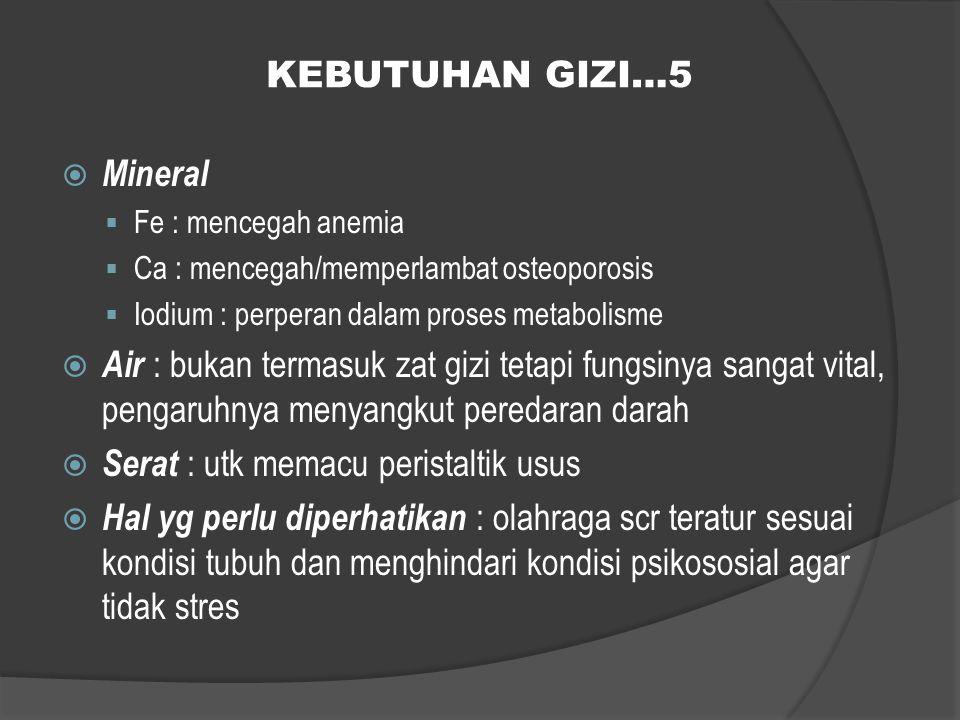KEBUTUHAN GIZI…5  Mineral  Fe : mencegah anemia  Ca : mencegah/memperlambat osteoporosis  Iodium : perperan dalam proses metabolisme  Air : bukan