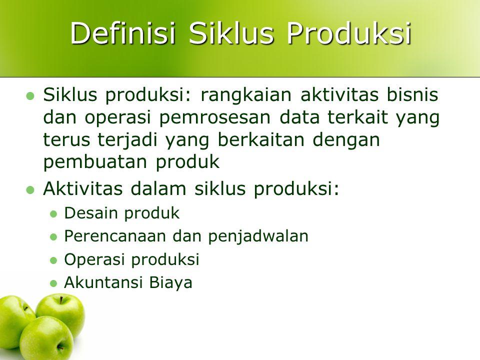 Definisi Siklus Produksi Siklus produksi: rangkaian aktivitas bisnis dan operasi pemrosesan data terkait yang terus terjadi yang berkaitan dengan pembuatan produk Aktivitas dalam siklus produksi: Desain produk Perencanaan dan penjadwalan Operasi produksi Akuntansi Biaya