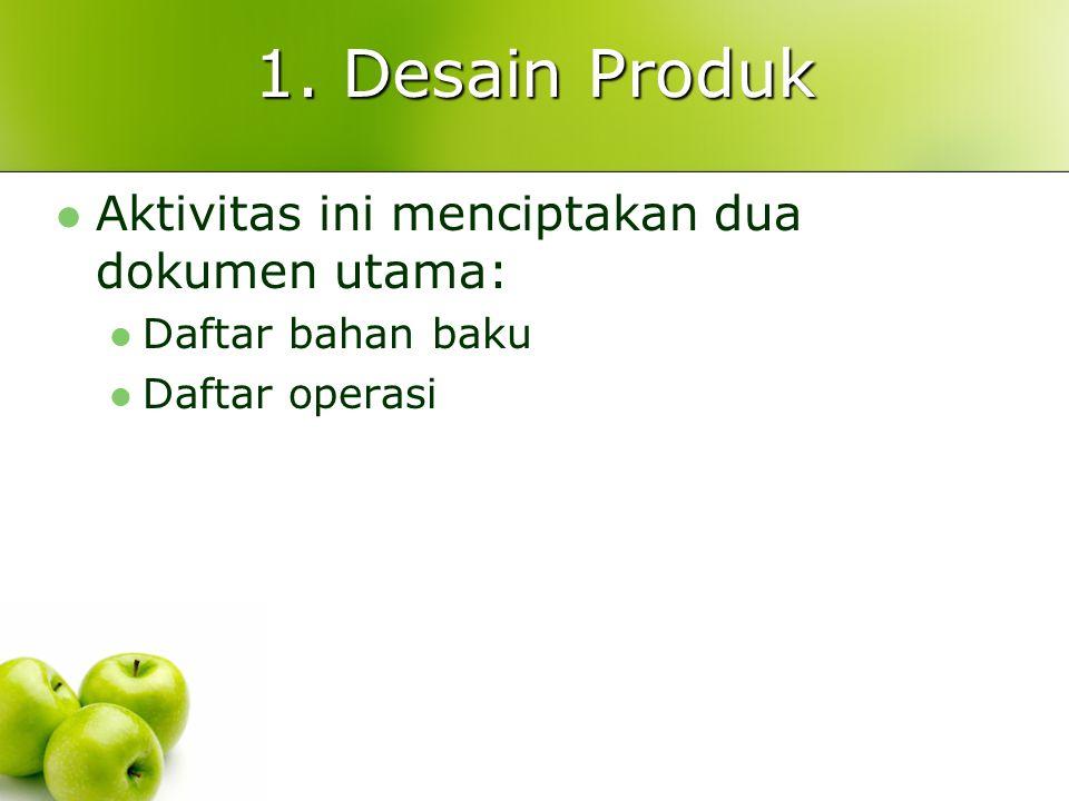 1. Desain Produk Aktivitas ini menciptakan dua dokumen utama: Daftar bahan baku Daftar operasi