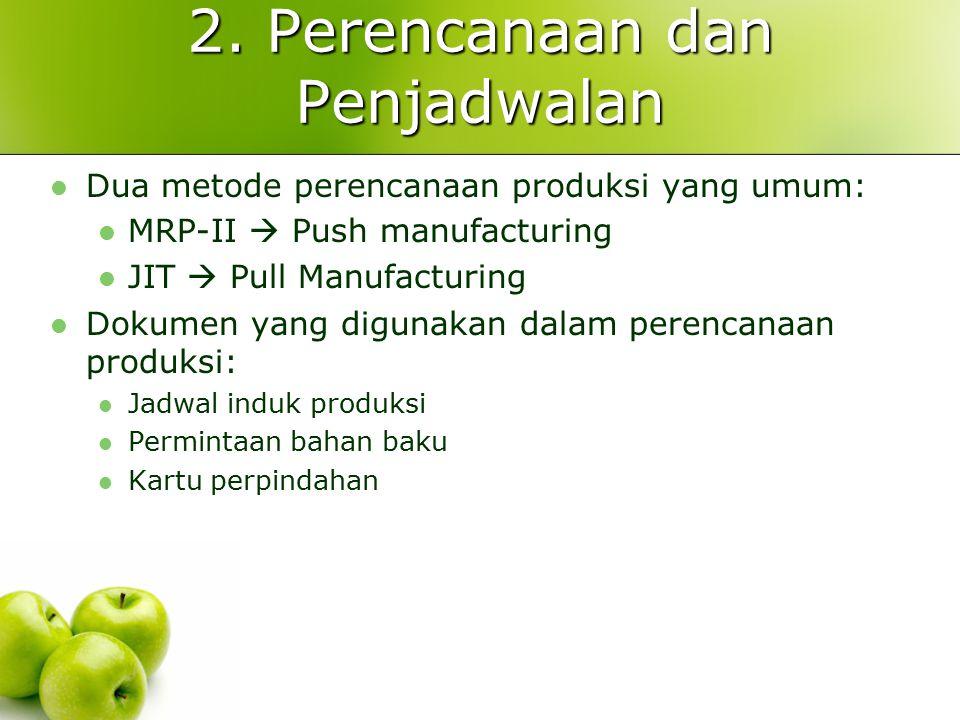 2. Perencanaan dan Penjadwalan Dua metode perencanaan produksi yang umum: MRP-II  Push manufacturing JIT  Pull Manufacturing Dokumen yang digunakan