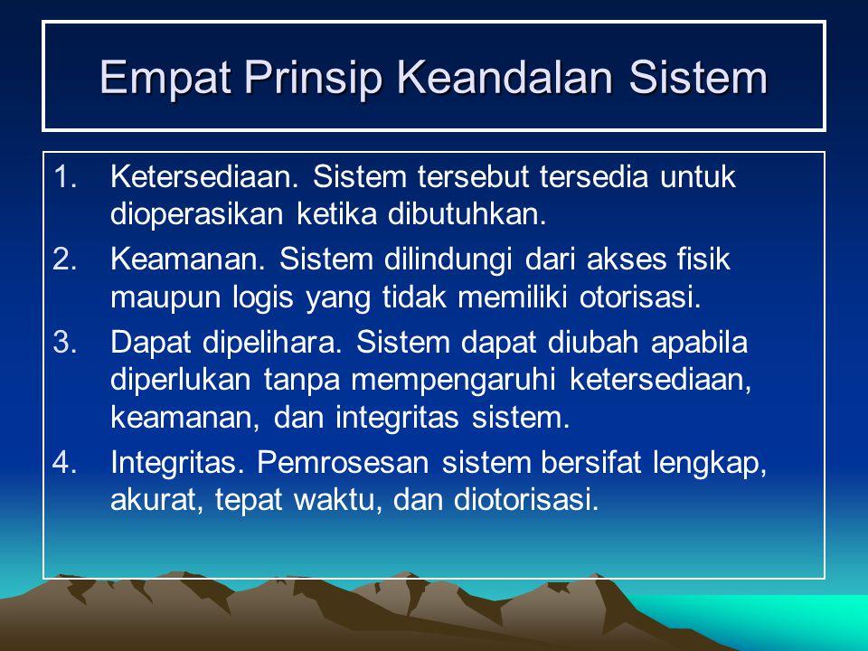 Empat Prinsip Keandalan Sistem 1.Ketersediaan.