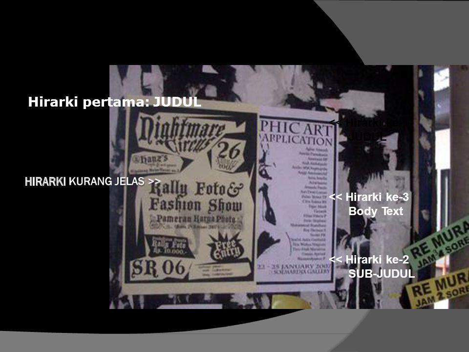 Hirarki pertama: JUDUL << Hirarki ke-1 JUDUL << Hirarki ke-3 Body Text << Hirarki ke-2 SUB-JUDUL