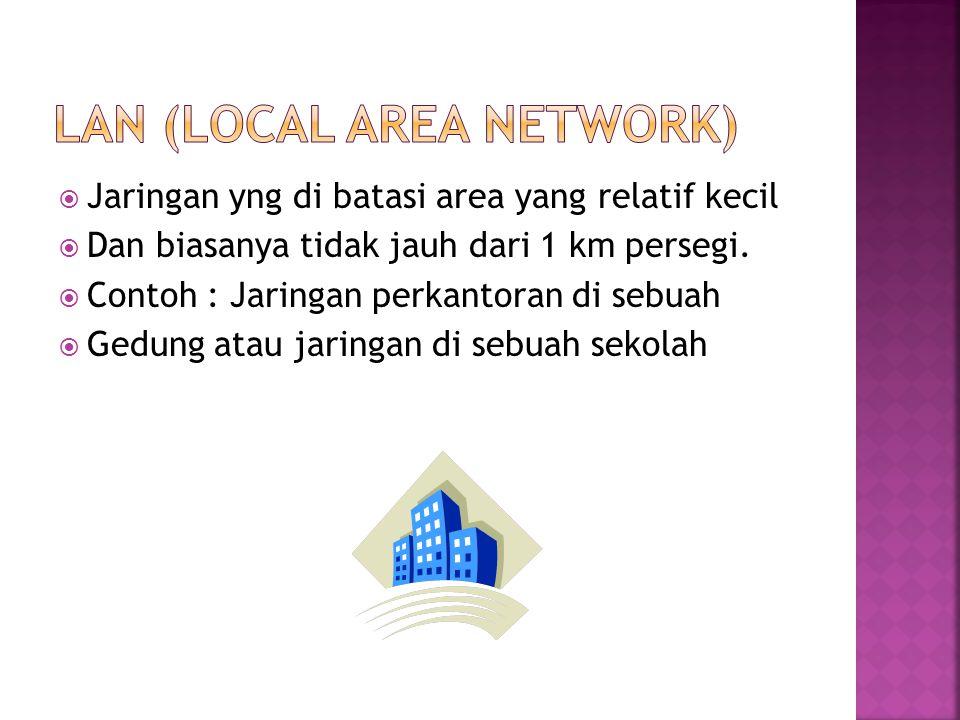  Meliputi area yang  Lebih luas dari LAN,  Misalnya antar  Wilayah dalam satu  Propinsi.