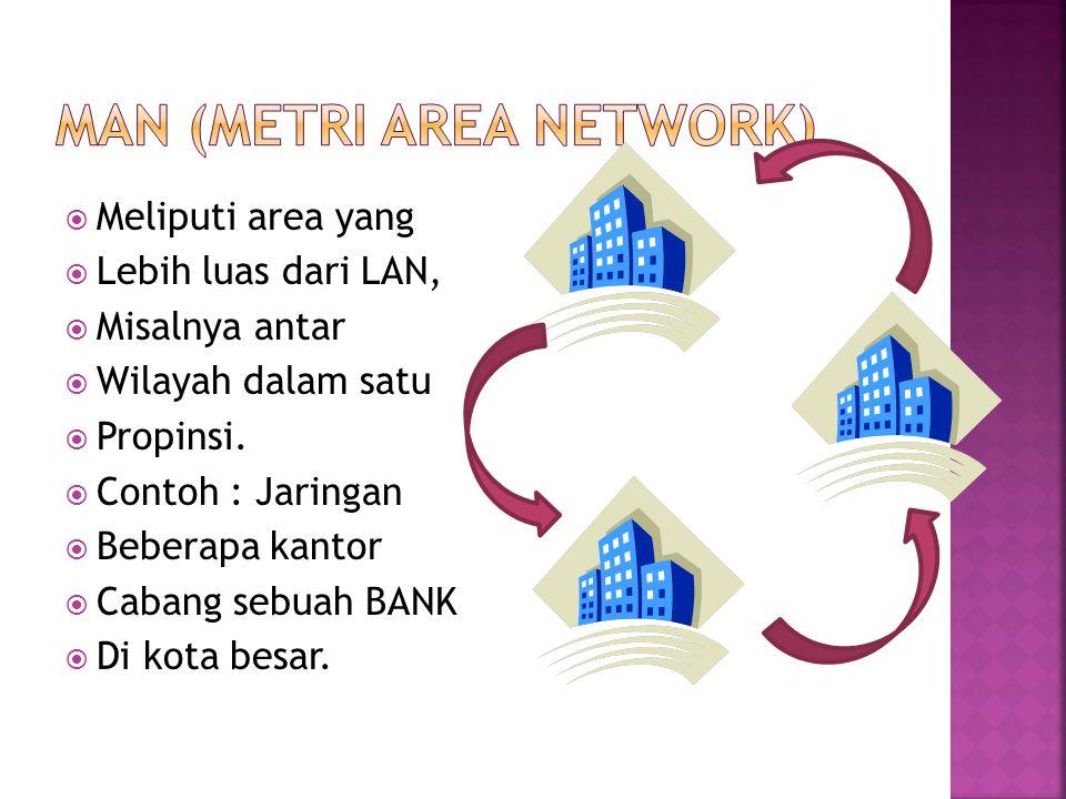  Meliputi area yang  Lebih luas dari LAN,  Misalnya antar  Wilayah dalam satu  Propinsi.  Contoh : Jaringan  Beberapa kantor  Cabang sebuah BA