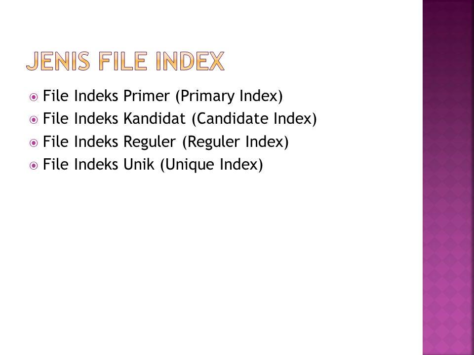  Dari menu utama, pilih File > New Pilih File Type nya > Menu Klik New File