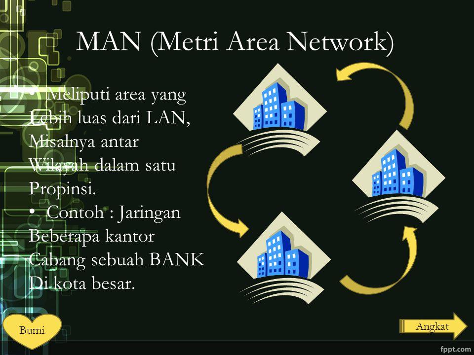 MAN (Metri Area Network) Meliputi area yang Lebih luas dari LAN, Misalnya antar Wilayah dalam satu Propinsi. Contoh : Jaringan Beberapa kantor Cabang