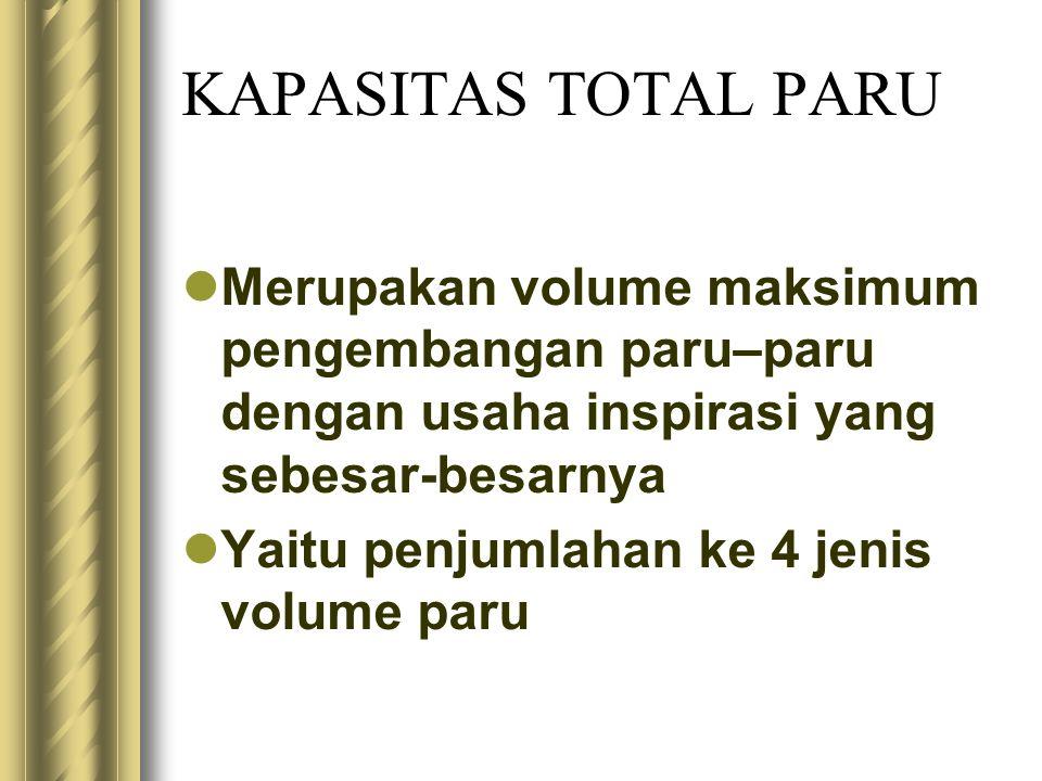 KAPASITAS TOTAL PARU Merupakan volume maksimum pengembangan paru–paru dengan usaha inspirasi yang sebesar-besarnya Yaitu penjumlahan ke 4 jenis volume