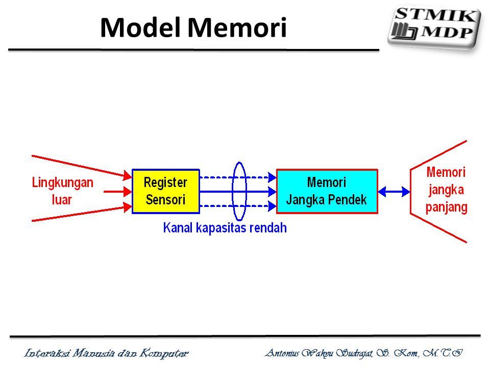 Interaksi Manusia dan Komputer Antonius Wahyu Sudrajat, S. Kom., M.T.I Model Memori
