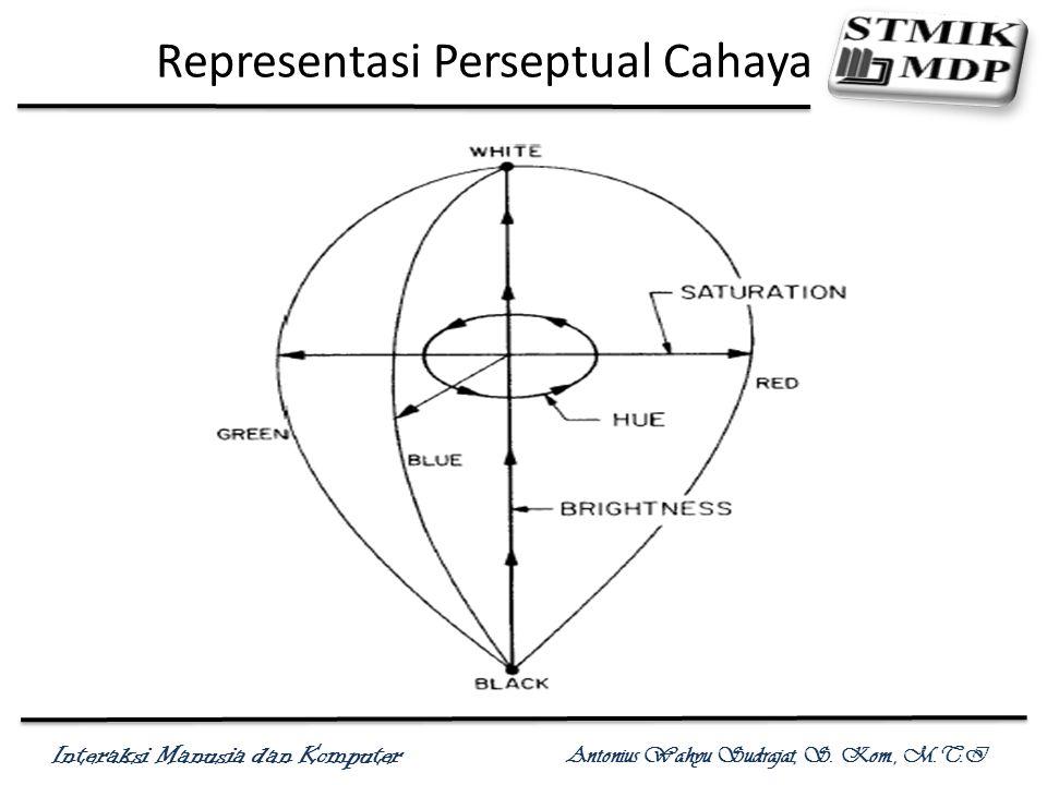 Interaksi Manusia dan Komputer Antonius Wahyu Sudrajat, S. Kom., M.T.I Representasi Perseptual Cahaya