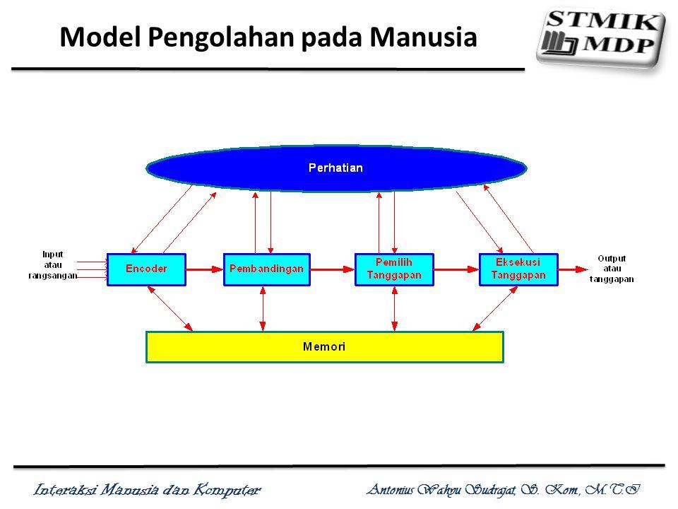 Interaksi Manusia dan Komputer Antonius Wahyu Sudrajat, S. Kom., M.T.I Model Pengolahan pada Manusia